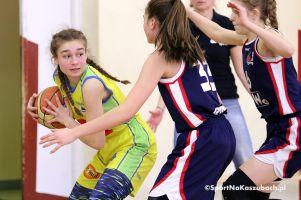 Trzy ligowe zwycięstwa i wygrany turniej w BIałymstoku koszykarek Batu. W ten weekend m.in. turnieje U15 w Kartuzach i U10 w Sierakowicach