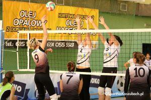 Przodkowska Liga Piłki Siatkowej Kobiet. W piątek 2. kolejka z pierwszymi meczami m.in. Batu, Kampari i Pikiety