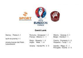 euro_typy_II_kolejka_dawid_lamk.jpg
