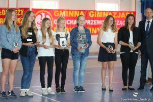 Podsumowanie roku 2015/2016 w rywalizacji Szkolnego Związku Sportowego Gminy Żukowo