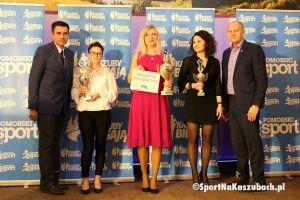 Biegowe Grand Prix Kaszub, Kaszuby Biegają na 5 km oraz Małe Kaszuby Biegają podsumowane na gali w Żukowie