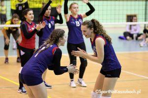 Przodkowska Liga Piłki Siatkowej Kobiet. Rozpoczyna się play - off