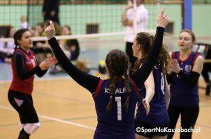 Przodkowska Liga Piłki Siatkowej Kobiet. Rozpoczyna się II runda play - off
