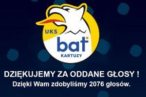 UKS Bat Kartuzy wygrał Internetowe Mistrzostwa Pomorza w Koszykówce