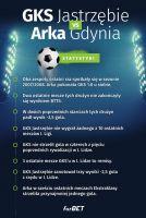 okladka-gks-arka-bukmcher-forbet-zagranie-com_JP2.jpg